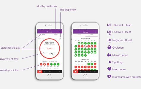 New contraceptive alternative emerges as an app