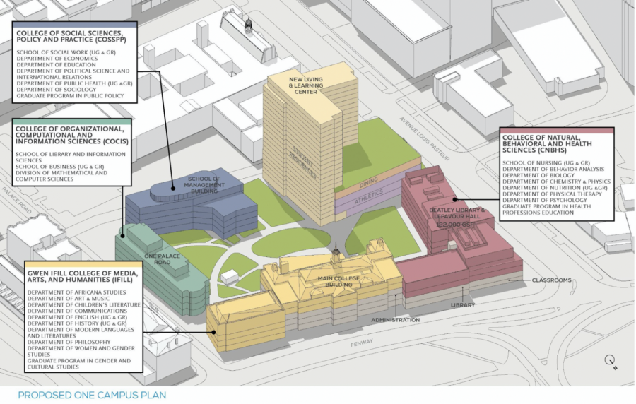 A proposed campus design from the One Simmons project. Graphic courtesy of Laura Brink-Pisinski